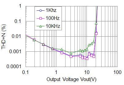 DCP-110 低歪高出力回路